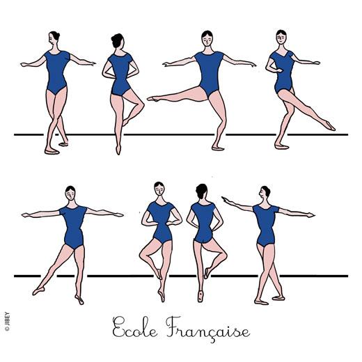 Coles de danse les 32 fouett s danses avec la plume for A quelle hauteur fixer une barre de danse classique