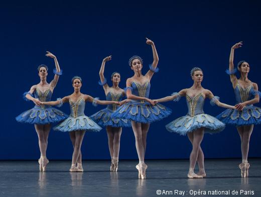 Thème et variations de George Balanchine