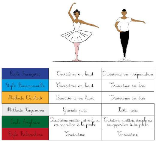 trosieme-ecoles-de-danse_ok